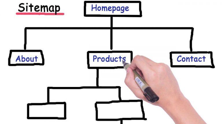 Build a Sitemap